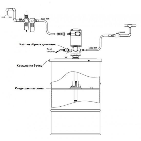 SAMOA 530610 Насос для консистентной смазки PM35 60:1 для бочек 185 кг