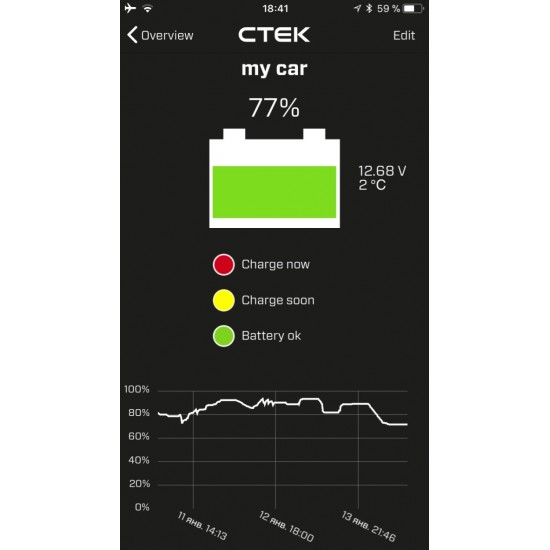 CTEK CTX BATTERY SENSE Bluetooth-сенсор для определения степени заряженности аккумулятора